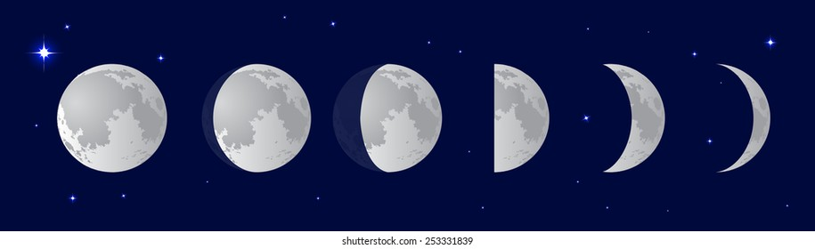 Vector illustration set. Lunar phase. Moon in the night sky with stars. Different silhouettes of the Earth's natural satellite