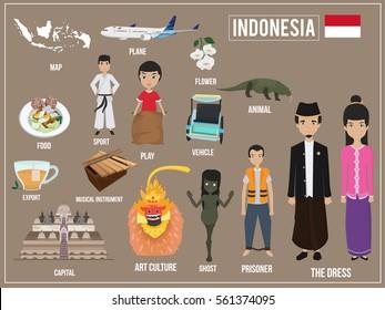 Vector illustration Set of traditional Indonesia cultural symbols.