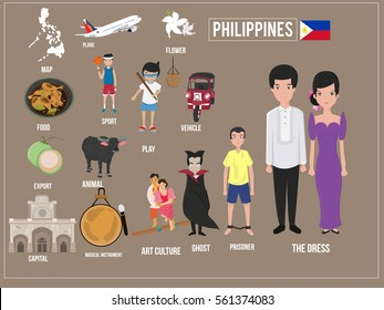 Vector illustration Set of traditional Philippines cultural symbols.