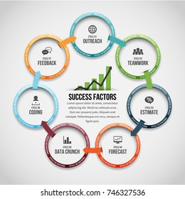 Vector illustration of Seven Cycle Glossing Process Infographic design element.