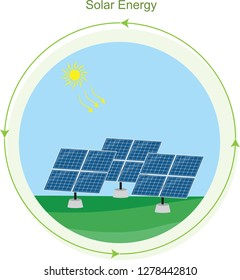Vector illustration showing Solar panels used to capture energy from sun to produce electricity. Solar energy is one of the renewable energy resource.