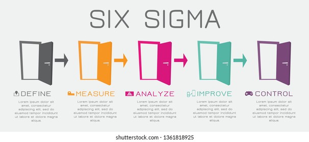Vector illustration of six sigma on a white background