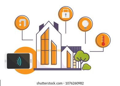 Vector illustration for Smart Home technology materials. House with a wireless smart technology, Thermostat and security icons. Innovation concept for Internet of Things and Domotics Home Automation.