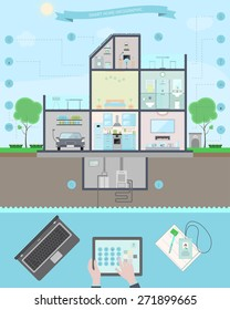 Vector illustration of smart house infographic. Flat style.