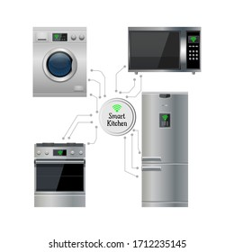 Vector illustration. Smart kitchen concept with appliances. Refrigerator, freezer, fridge, oven, microwave, stove, washing machine. Infographics with label and lettering Smart Kitchen. Flat design.