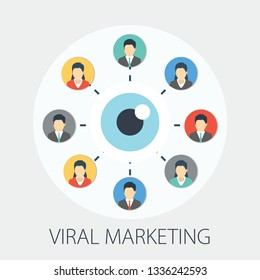 """Vector illustration of social media marketing & network concept """"viral networking"""" business network and communication icon"""