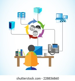 Vector illustration of a Software engineer gathering requirements from the business users over phone and developing an integration system by connecting database, application and web servers