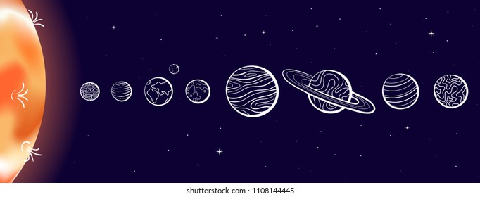 Vector illustration of solar system with Sun, Mercury, Venus, Earth, Moon, Mars, Jupiter, Saturn, Uranus, Neptune. Diagram with order of planet. Sketch and realistic cartoon outline space symbol.