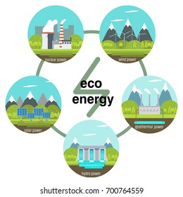 Vector illustration of solar, water, wind, nuclear power plants.