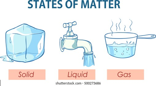 States Of Matter Images Stock Photos Vectors Shutterstock