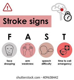 vector illustration / stroke recognizing and actions / face arms speech time