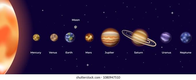 Vector illustration of sun system with Sun, Mercury, Venus, Earth, Moon, Mars, Jupiter, Saturn, Uranus, Neptune. Diagram with order of planet orbit. Realistic  space symbol.