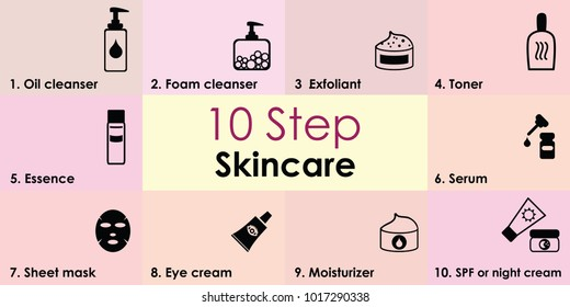 vector illustration of ten step skincare routine for beautiful skin with cosmetic products icons with names