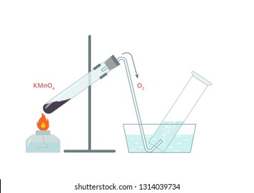 Vector illustration of thermal decomposition of potassium permanganate. Oxygen is liberated