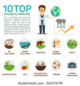 Vector illustration of top 10 ecological problems. Air and water polution, poaching, global warming, deforestation, gmo, viruses, exhaustion, human population