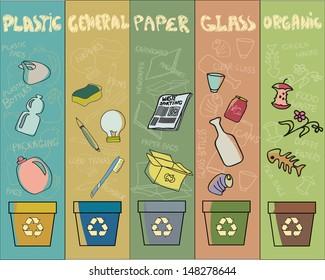 vector illustration of waste sorting symbols . Sketch style, vintage colors