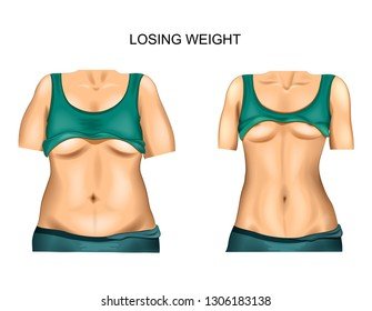 vector illustration of weight loss before and after
