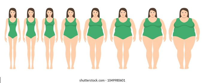 Vector illustration  of women with different  weight from anorexia to extremely obese. Body mass index, weight loss concept. Female weight scale.