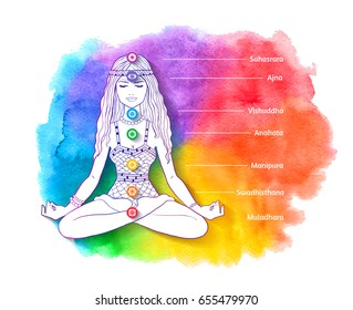 Vector illustration of young woman sitting at pose of lotus and meditating.  Aura watercolor rainbow grunge background with chakras symbols.