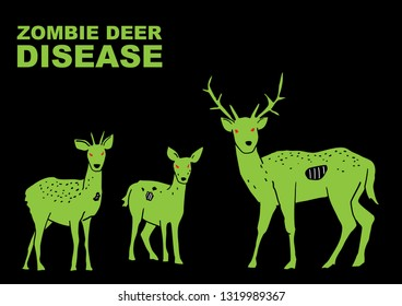 Vector illustration of Zombie Deer Disease Poster, of green deer with red eyes on the black background.