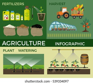 Vector illustrations for agricultural and fertilizer. Infographic