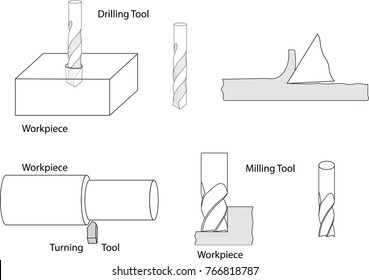 Vector illustrations of drilling, milling, and turning machining processes.    End mill, drill, and lathe cutting tools.