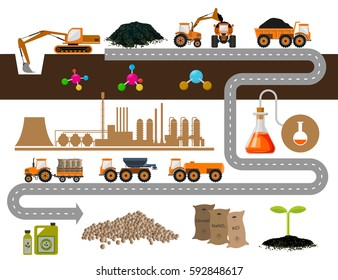 Vector illustrations for fertilizer production.