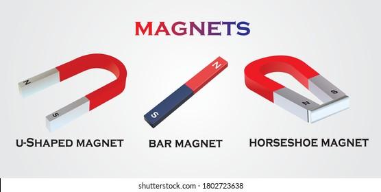 vector image of 3 types of magnets - U shaped magnet, bar magnet, horseshoe magnet.