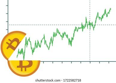 Vector image of bitcoin halving and an upwards chart - bitcoin gains, increase or profit