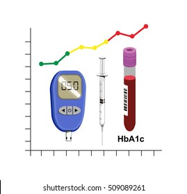 Vector image of a chart, test tube with HbA1c, glucose monitor and a syringe