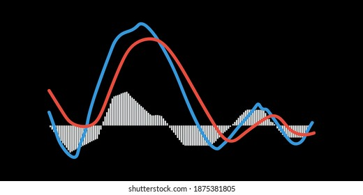 vector image convergence or divergence of moving averages on the stock exchange