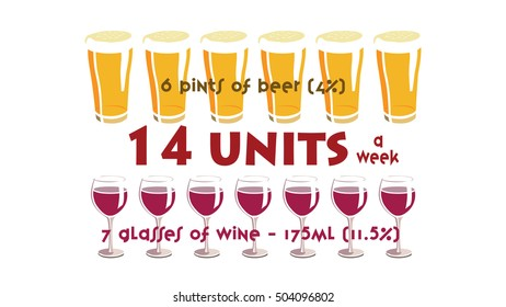 Vector image depicting permitted alcohol limits