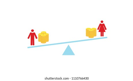 Vector image of a man and woman balancing on scales with coins, depicting the gender pay gap