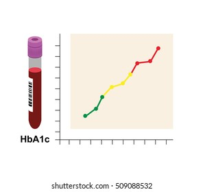 Vector image of a test tube and chart with HbA1c