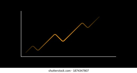 vector image of the trend line of the moving average