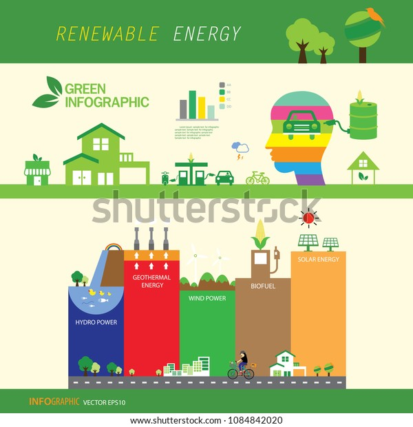 vector info chart renewable energy biogreen ecology