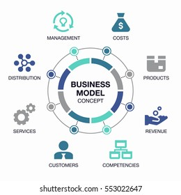 Vector info graphic business model visualization template.
