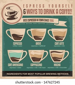 Vector info graphic guide on old paper texture with ingredients for world most popular coffee drinks. Retro poster design, perfect for cafe bar or restaurant interior.