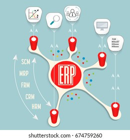 Vector info graphic with theme of erp