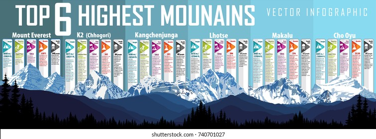 Vector infographic of 6 highest mountains