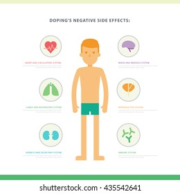 Vector infographic about doping's negative side effects. Illustrated concept with man, organs and sample data. Poster in flat style perfect for sites, flyers, banners with a sports or medicine themes.