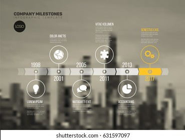 Vector Infographic Company Milestones Timeline Template with circle photo placeholders on a city background