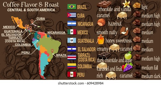 Vector infographic concept: Coffee Map: Central & South America - Coffee Flavor & Roast