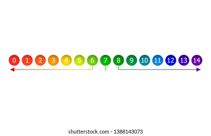 Vector Infographic Design Element, Colorful Gradient Circles with Numbers Isolated on White Background with Arows.