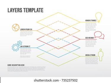 Vector Infographic layers template with five levels for material structure