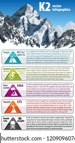 vector infographic peack K2 - second highest mountain in the world. Karakorum, Pakistan