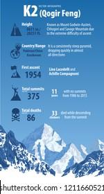 vector infographic peack K2 - second highest mountain in the world. Karakorum, Pakistan