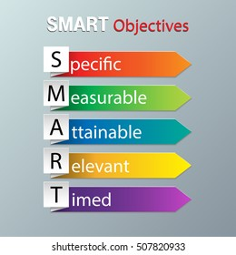 vector infographic with smart objectives with description of every letter for smart goals