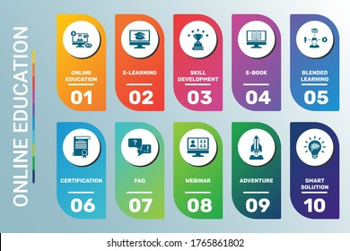 Vector Infographic template Online Education data visualization. 10 step options. Can be used for process diagram, presentations, workflow layout, banner with ONLINE EDUCATION icons.