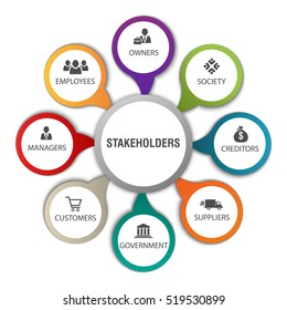 vector infographics chart depicting various stakeholders for organization with symbols